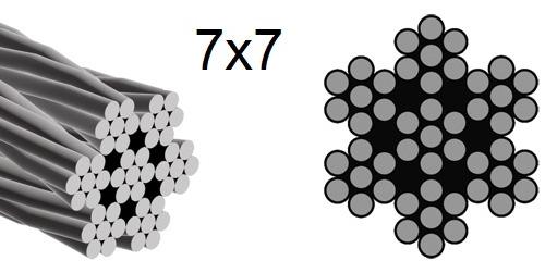 cáp thép không gỉ 7x7
