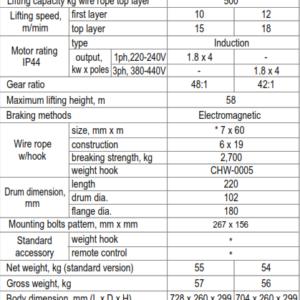 Thông số kỹ thuật tời điện 500kg