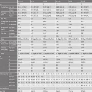Thông số kỹ thuật các phiên bản chọn lựa