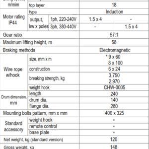 Thông số kỹ thuật tời điện