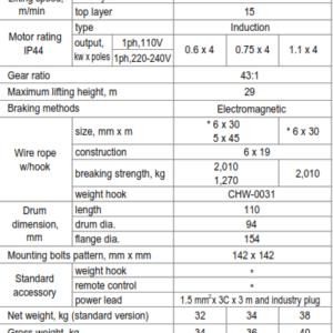 Thông số kỹ thuật tời điện 200kg