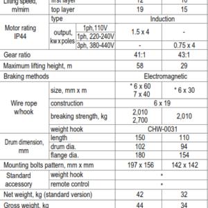 Thông số kỹ thuật tời điện 300kg