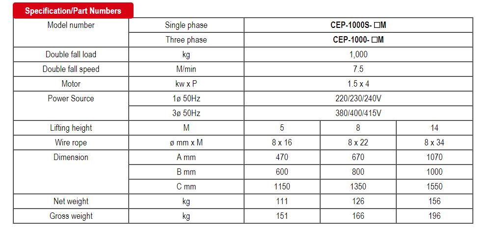thông số kỹ thuật tời thang tải hàng 1000kg